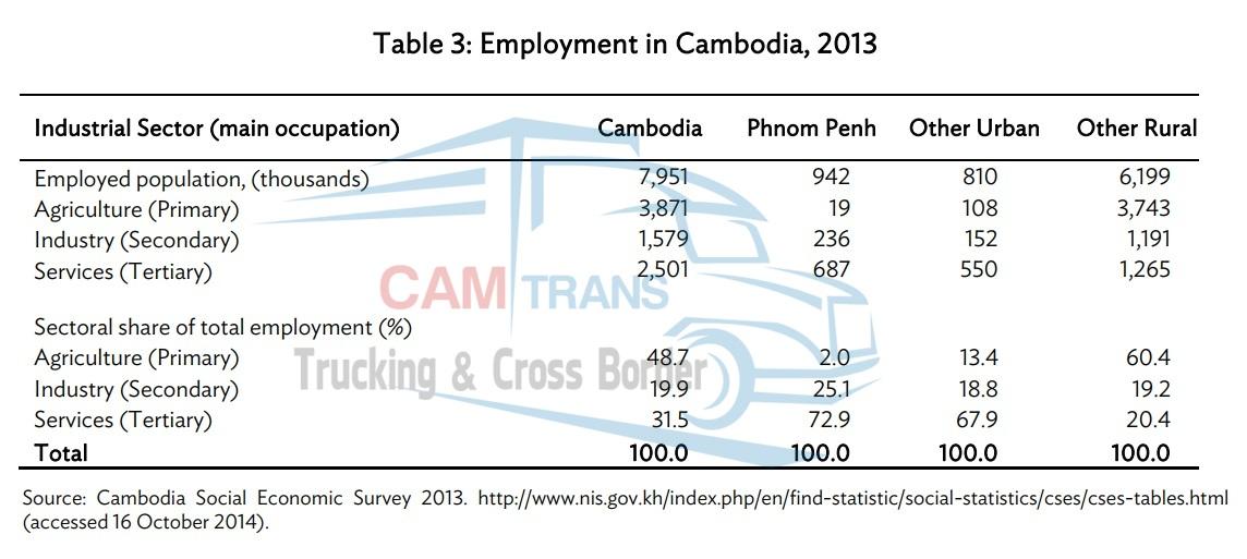 special-economic-zones-in-cambodia
