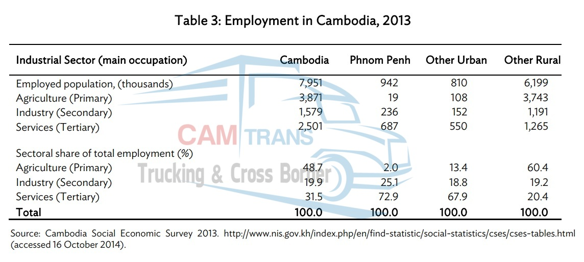 special-economic-zones-in-cambodia